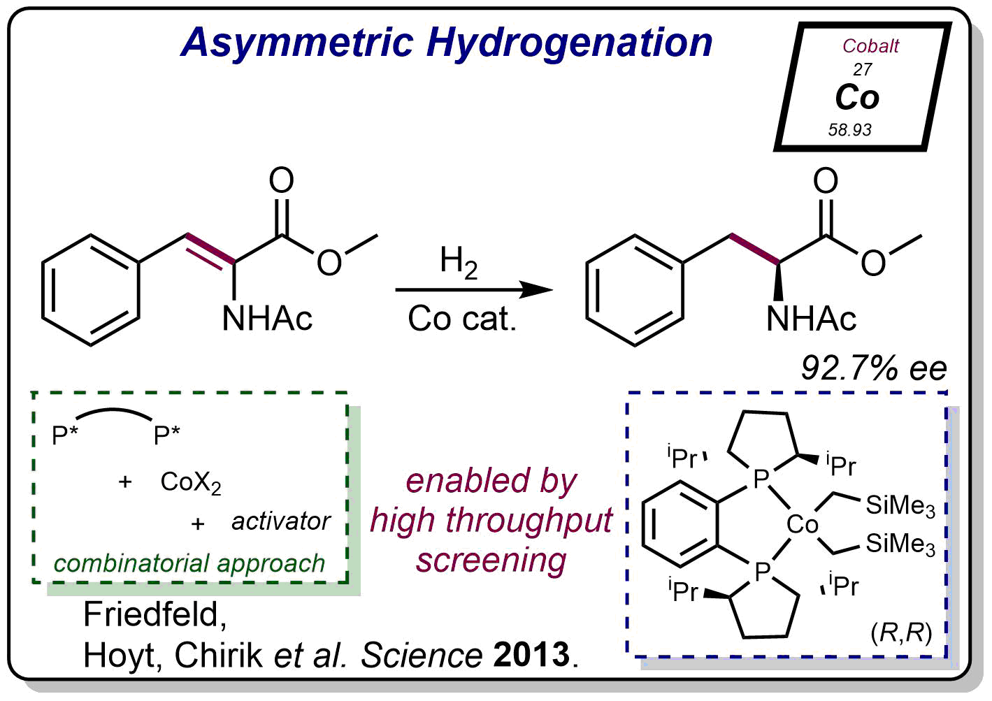 Co_asymmetrichydrog_Max